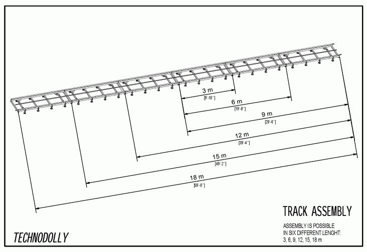 Technodolly_Track