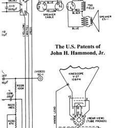 4. The U.S. Patents of John H. Hammond, Jr.