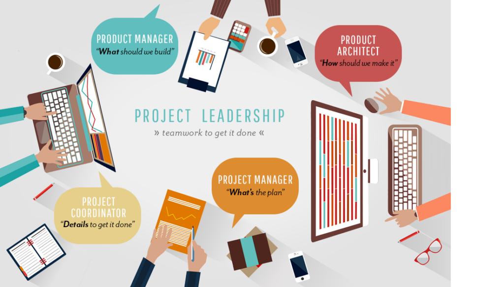 Project leadership blogV2