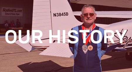Our history - skydiving