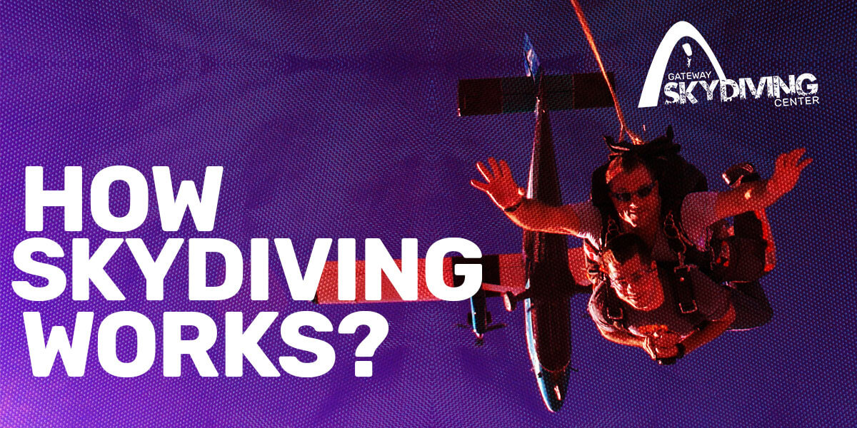 You are currently viewing How Skydiving Works?