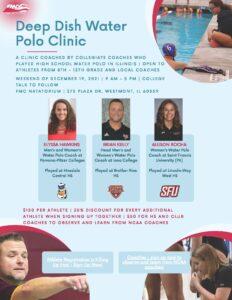Deep Dish Water Polo Clinic @ FMC Natatorium