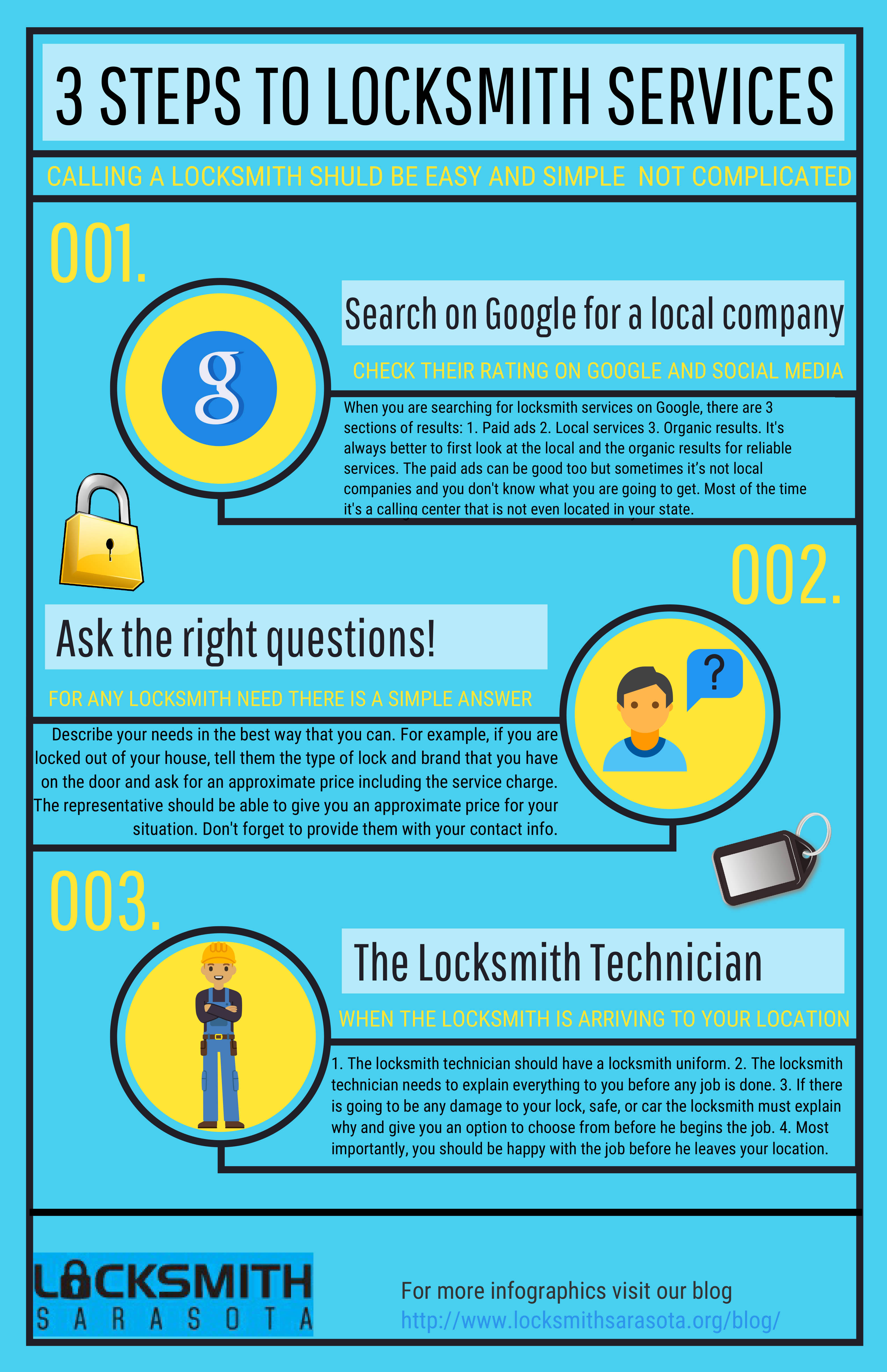 Locksmith Sarasosta Infographic PDF