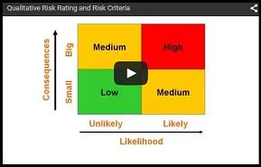 Qualitative-Risk-Rating-and-Risk-Criteria