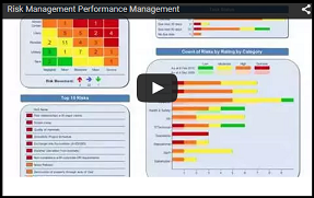 Risk-Management-Performance-Management