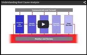 understanding-root-cause-analysis
