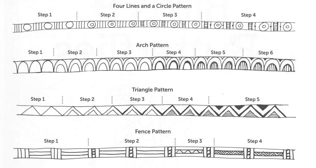 Zenspirations_by_Joanne_Fink_CCPP_Patterning-1024x5872