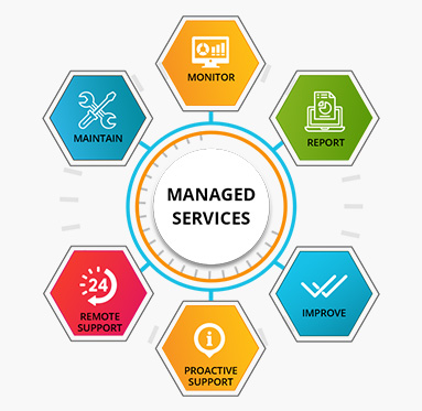 Managed Services at AppsTek Corp