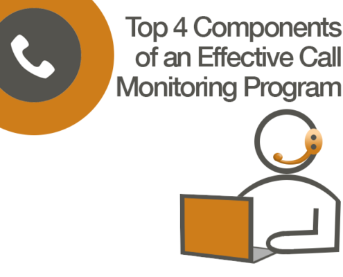 Top 4 Components of an Effective Call Monitoring Program