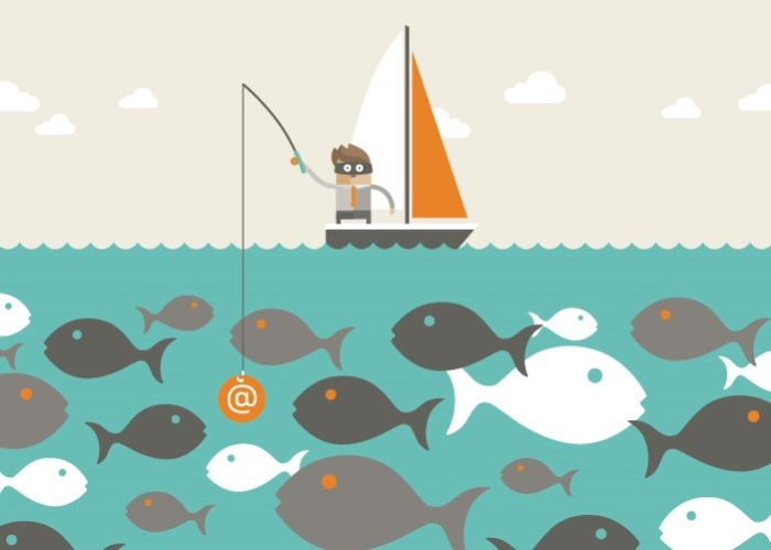 Gone Phishing: Understanding the Risk of Ransomware