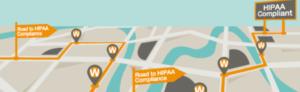 Road to HIPAA Compliance