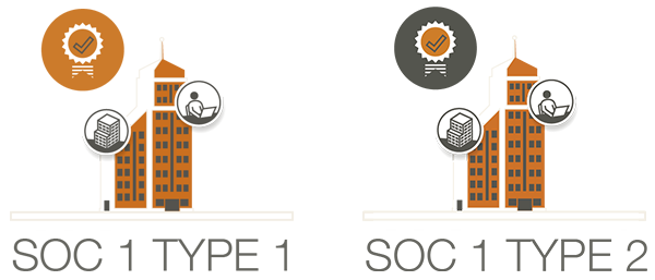 SOC 1 Type I vs. SOC 1 Type II