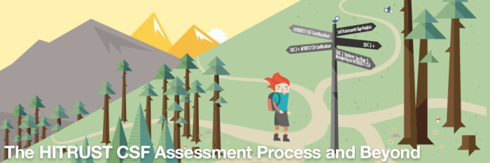 The HITRUST CSF Assessment Process and Beyond