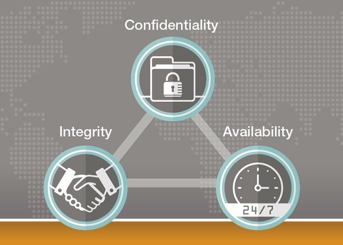 Maintaining an infosec policy is crucial for your business