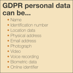 A list of all GDPR personal data types including name, ID number, address, and more.