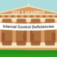 SOC 2 Academy: Internal Control Deficiencies - Common Criteria 4.2