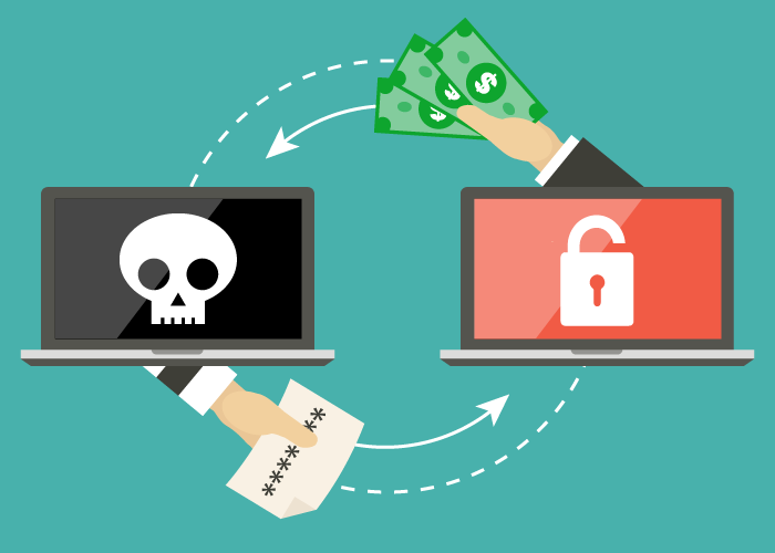 Why is Ransomware Successful?