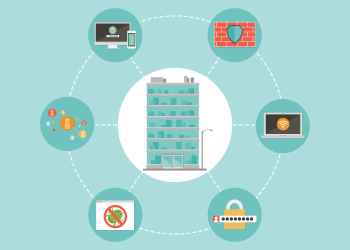 6 Information Security Basics Your Organization Needs to Implement