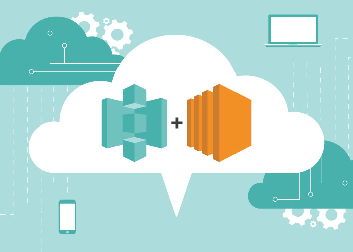AWS Security for S3 and EC2