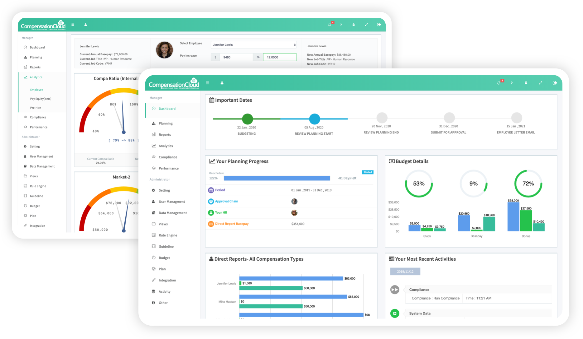 Reports and dashboards in CompensationCloud Software