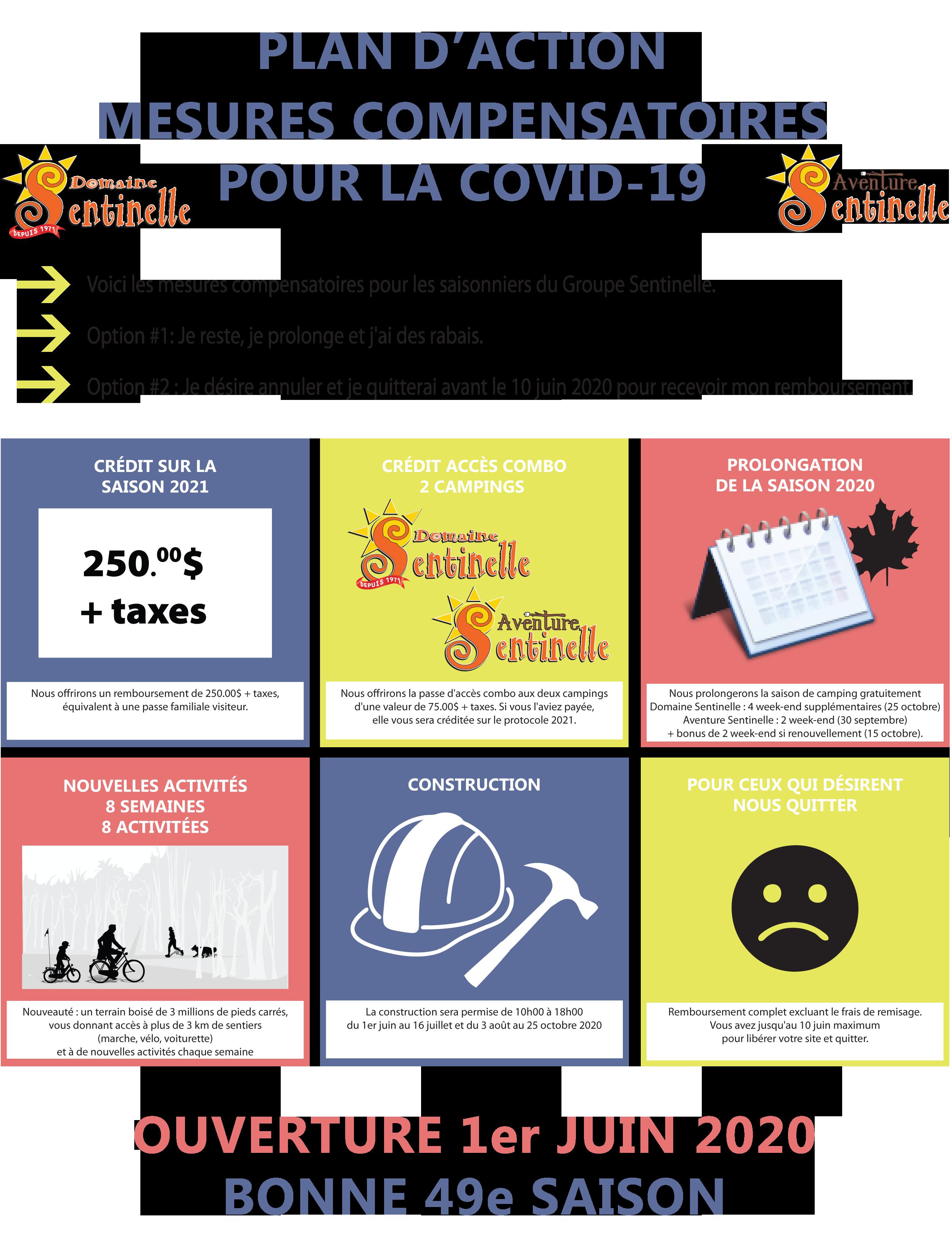 Mesures_compensatoires