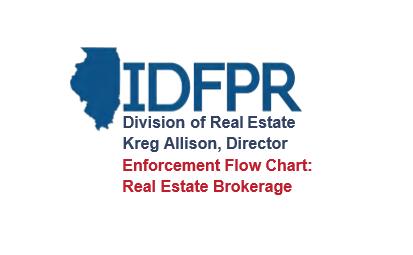 IDFPR Enforcement - Michael V. Favia Defends Licensed Real Estate Brokers
