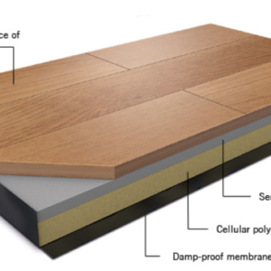 Why are floors designed specifically for dance important?