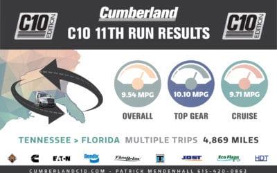 11th Run MPG Stats