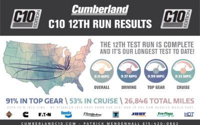 12th Run MPG Stats