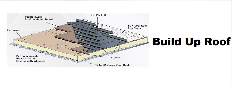 Bur Built Up Membrane