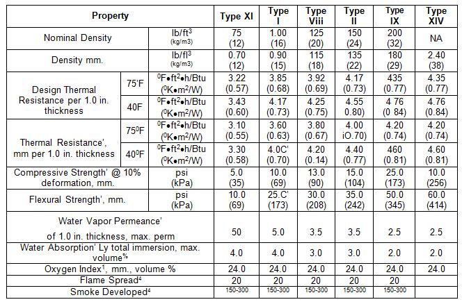 chart for terraform