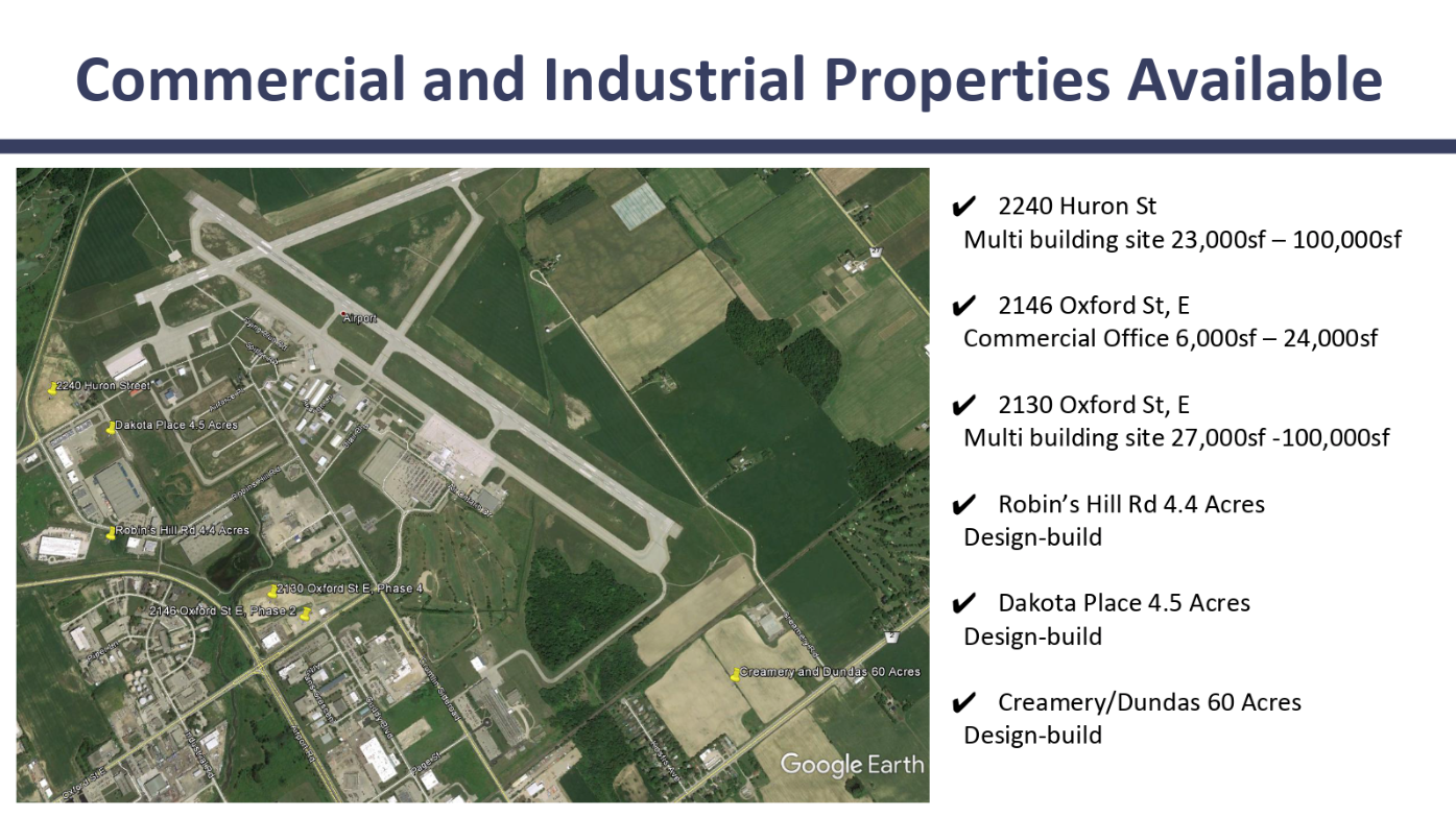 Commercial and Industrial Properties available in London Ontario