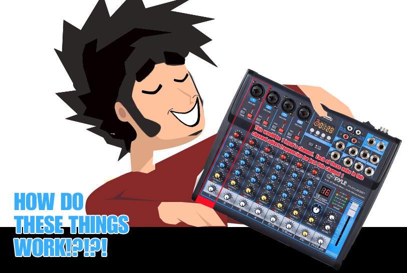 Audio Lingo & PA Systems