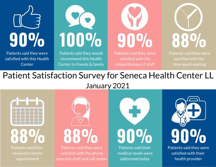 Seneca Health Center & Dental Clinic - Greater Elgin ...