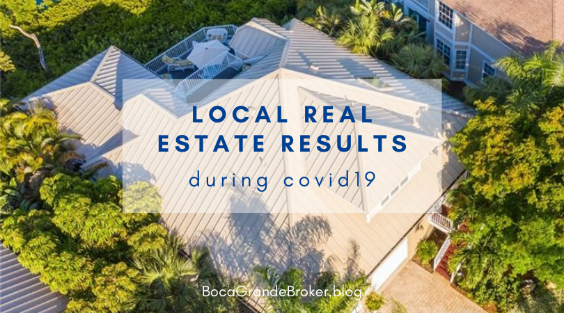 Local Real Estate Results During Covid