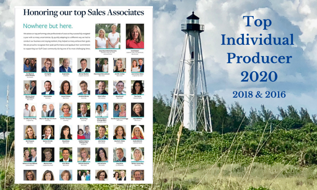 Top Producer 2020 Michael Saunders and Company