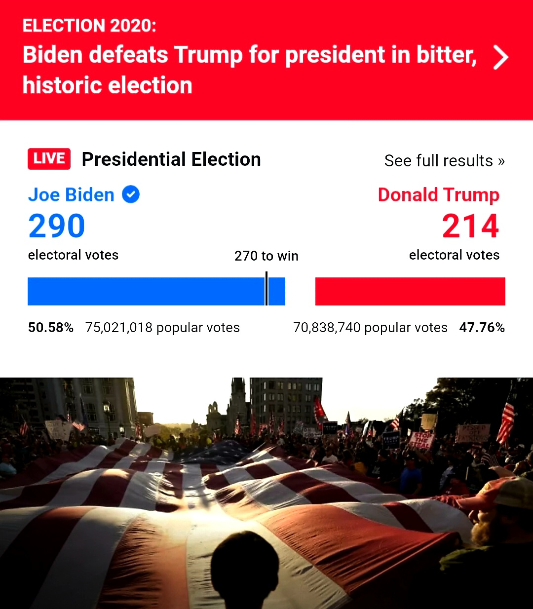 Historic 2020 Election Results Graphic