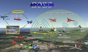 eafb, eglin air force base, Unmanned aerial systems battle at Apollyon exercise