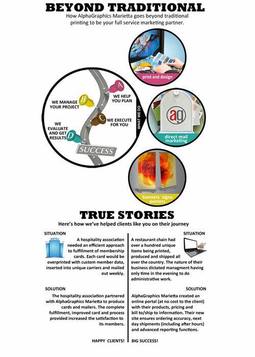 Harlem-Boy-Media-Design-Alphagraphics-Marietta-eBlast-Illustration-1