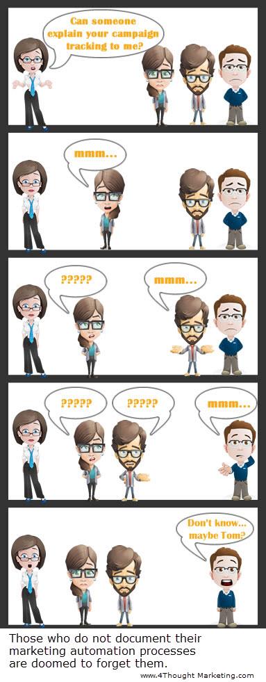 Cartoon Blog Post