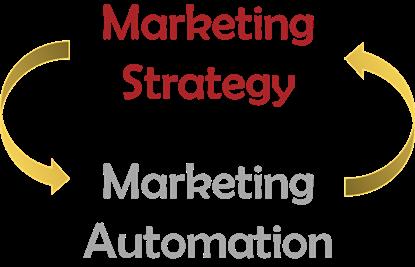 4TM MA Strategy 20160812 ds v1
