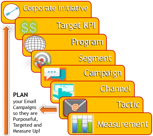 4TM campaign strategy 20160812 ds v1