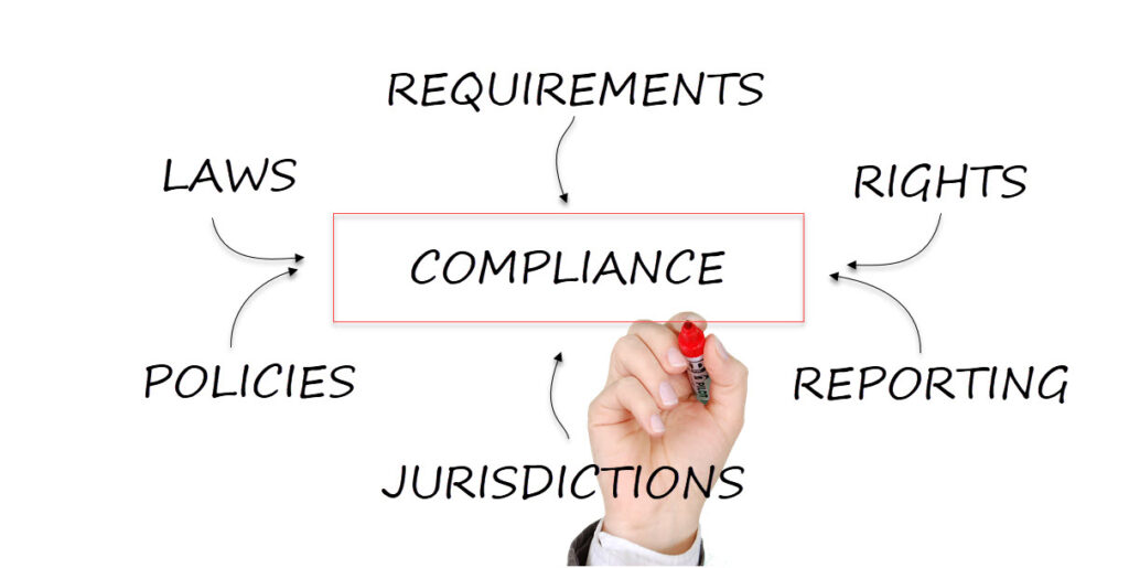 Compliance Monitoring