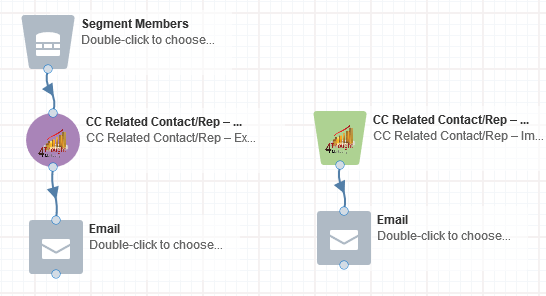 Email Related Contact Cloud App 2