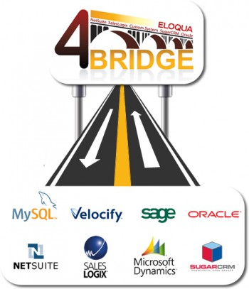 4Bridge Integration Engine 1
