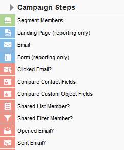 Email Related Contact Cloud App Documentation 2