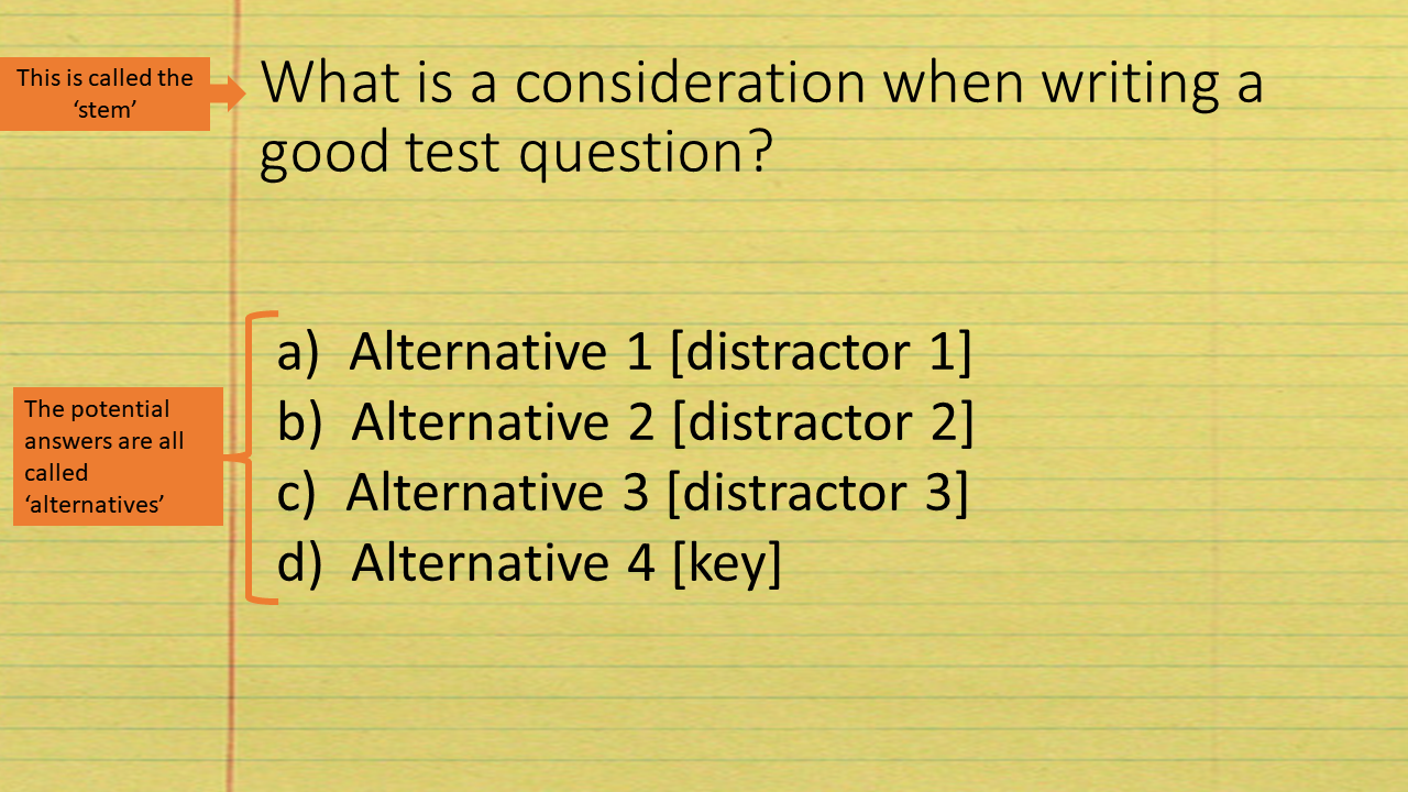 Example of the parts of a multiple choice question