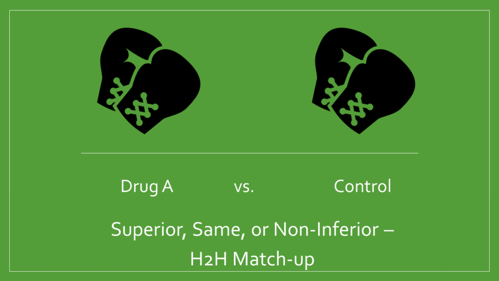 H2H studies are direct comparison studies