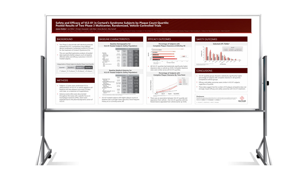 Phase 3 Data Roll Out - Condference Posters