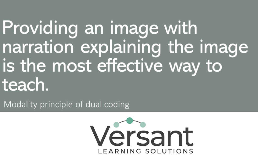 Dual Coding - Providing an image with narration explaining the image is the most effective way to teach.